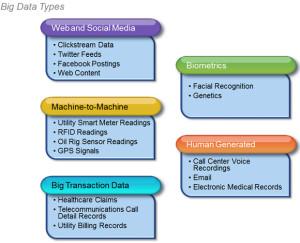 Big-Data-Tipos
